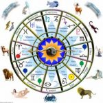 astrologija.vidovitost.net